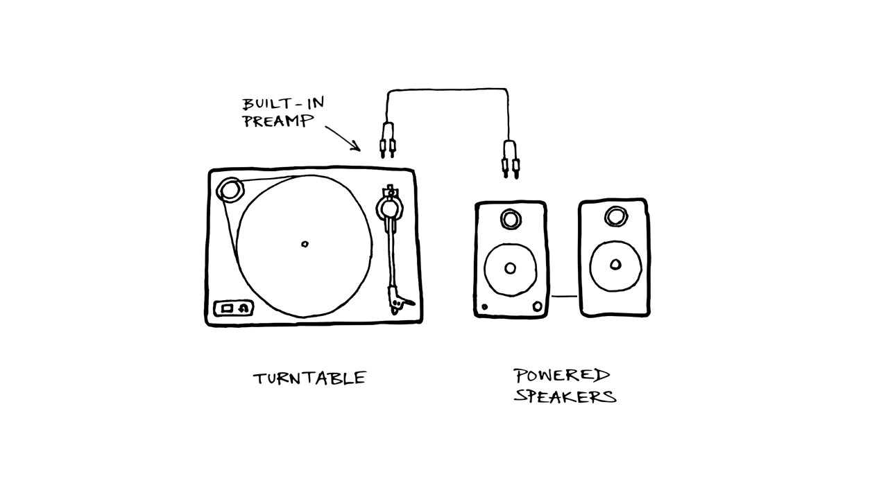 small resolution of turntable with built in phono preamp connected to powered speakers