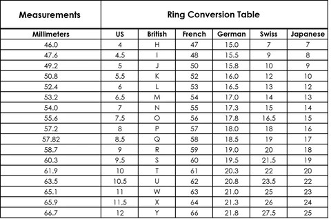 Ring size chart also guide  jewelworx rh