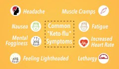 How Important are Electrolytes on a Ketogenic Diet?