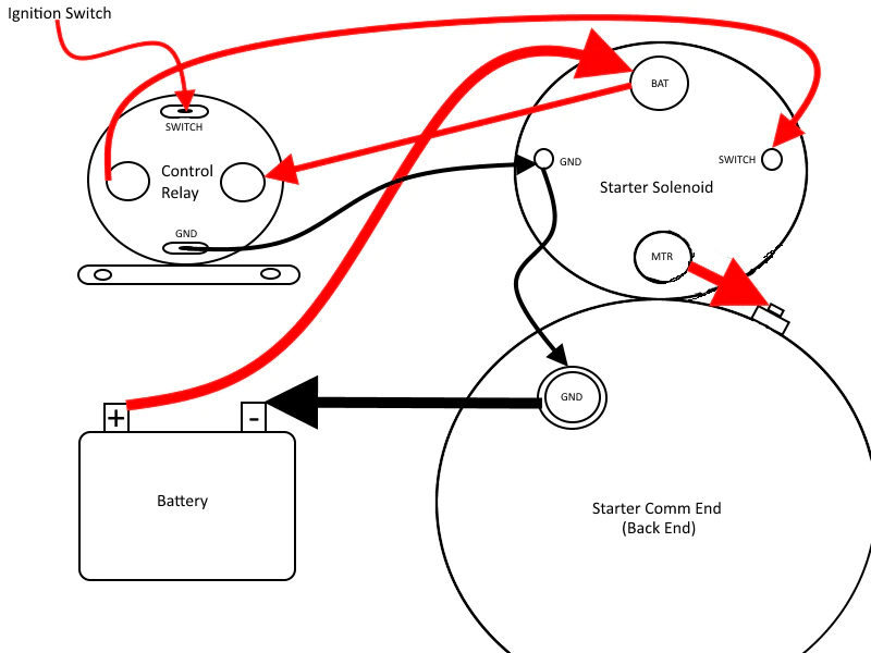 wiring diagram for a starter solenoid simple boat control relay smith co electric following is the common relays installed on delco 39mt insulated ground starters other models such as 38mt