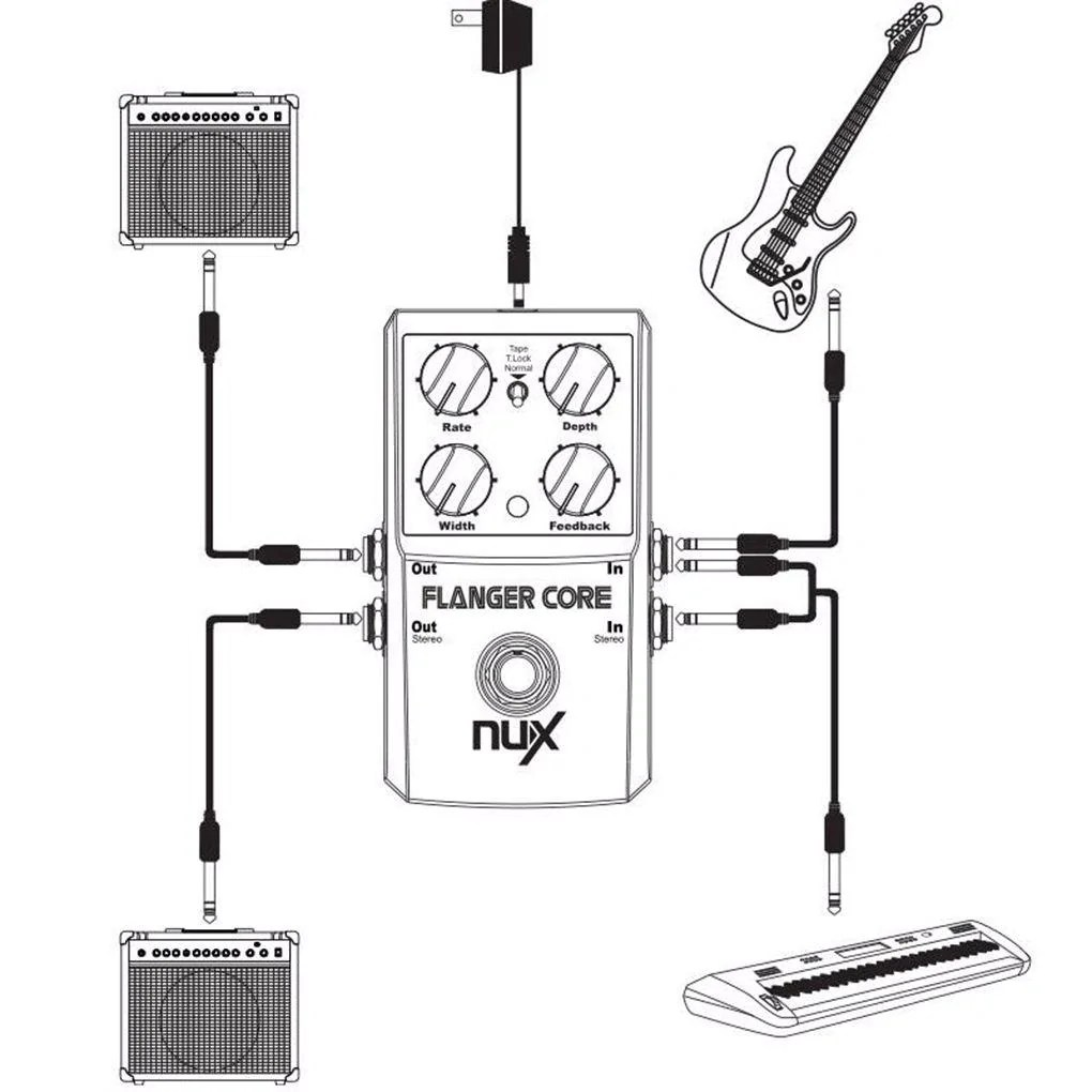 nux flanger core pedal for guitar and bass thepedalguy [ 1020 x 1020 Pixel ]