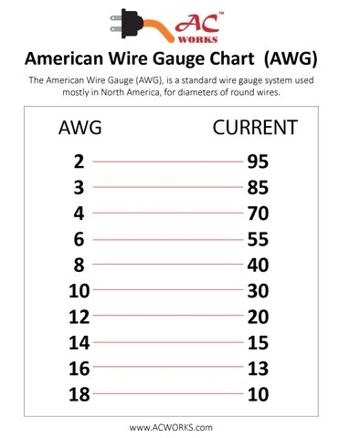 Ac works awg chart american wire gauge current amps also  connectors rh acworks