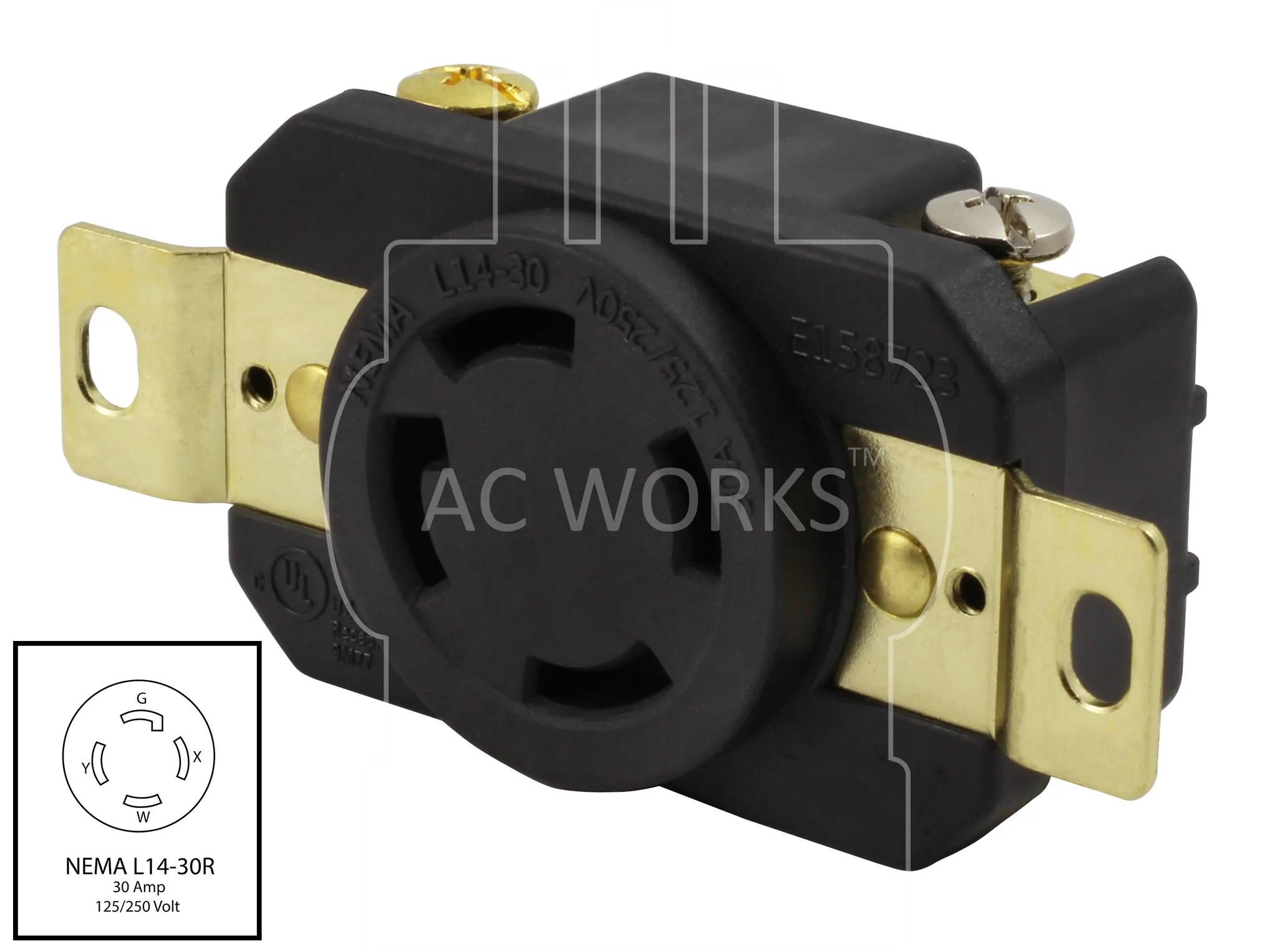 Wiring Diagram Likewise 30 Twist Lock Plug Wiring Diagram On Nema Ac