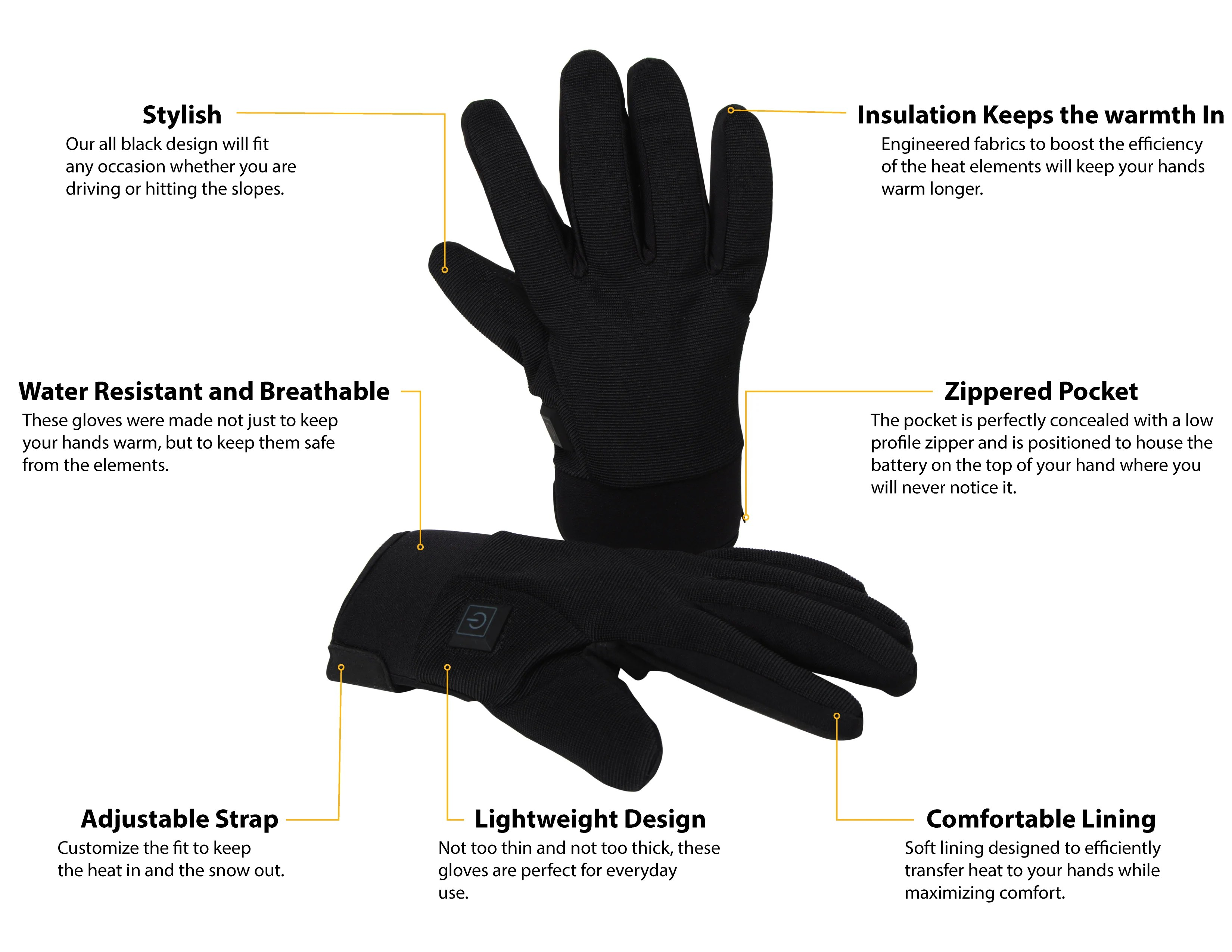 hight resolution of glove diagram additional features