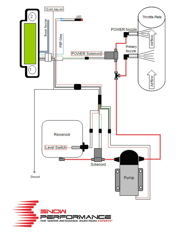 Ford Trailer Brake Control Wiring Diagram Snow Performance 320 Stage 3 Boost Cooler Fits 2011