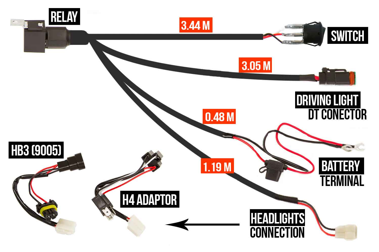 medium resolution of led driving light wiring harness h4 hb3 9005