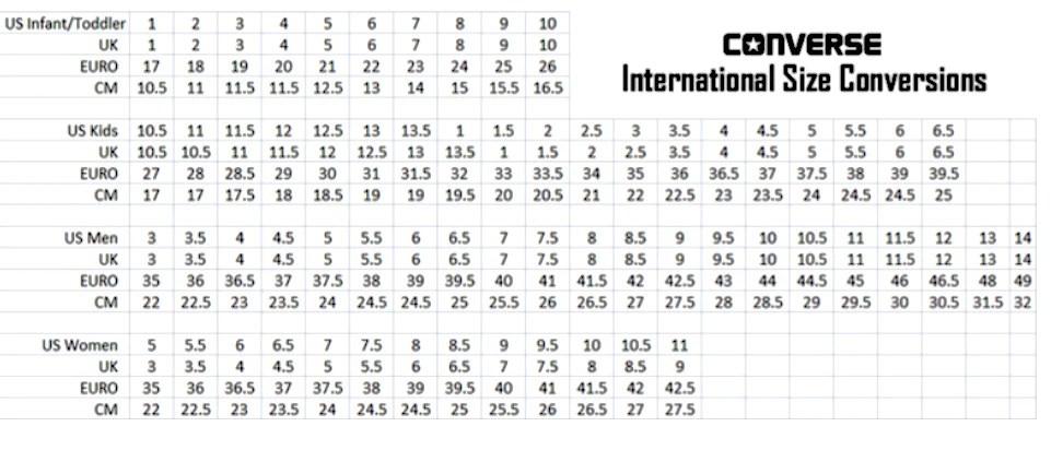also shoe infant size converse chart qxtawpqx rh trackingorsthatarenotdoors