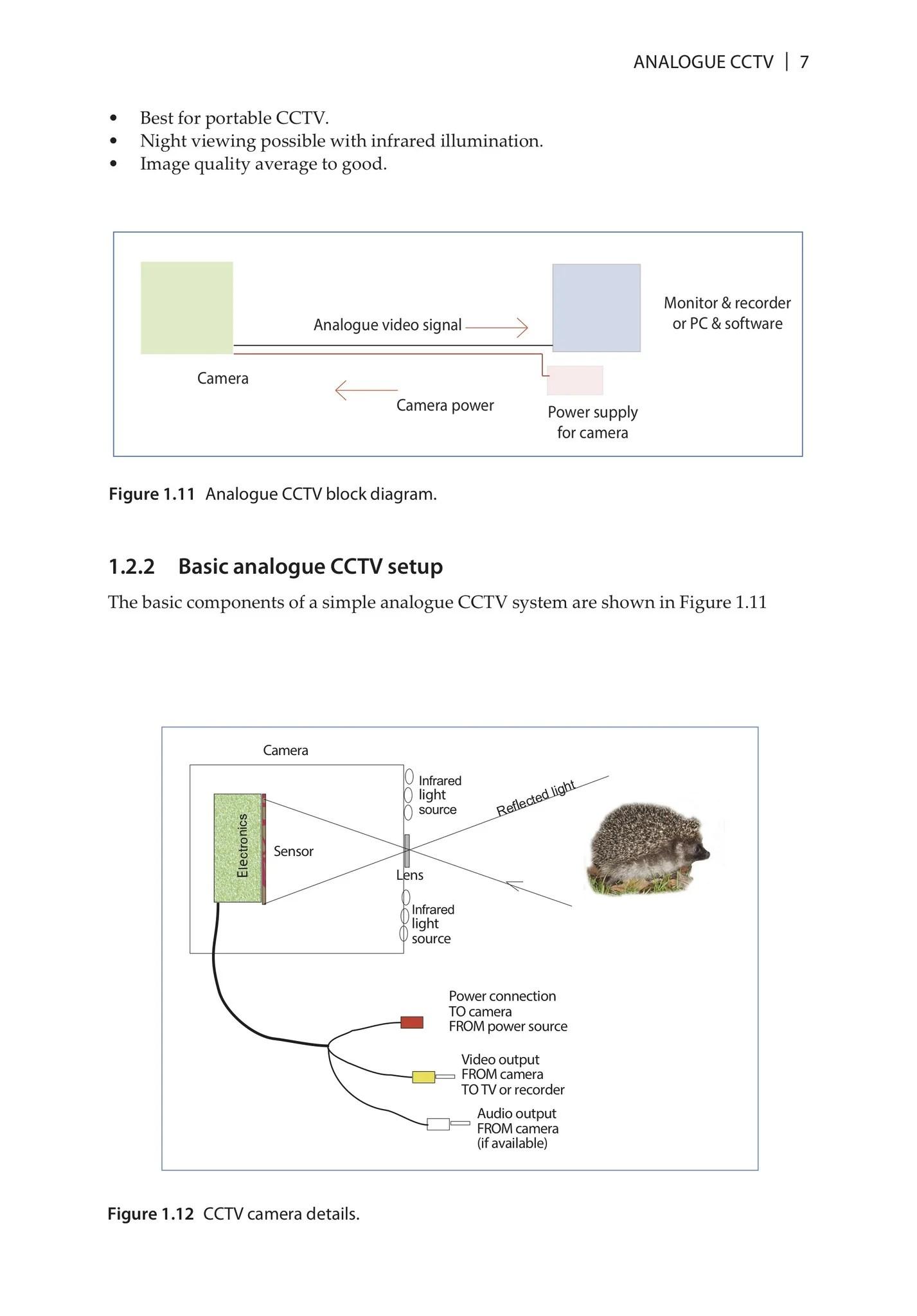 simple camera diagram [ 1427 x 2048 Pixel ]