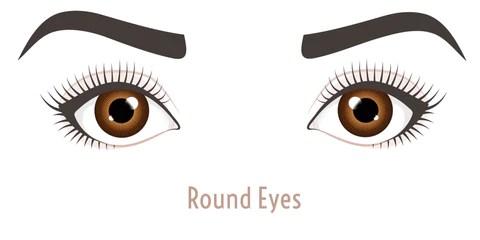 Round EyeShape - Mademoiselle Lash - what eye shape do I have