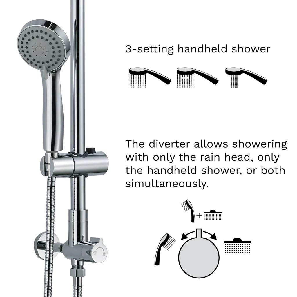 Polaris 1 Retrofit Rain Shower System With Handheld Shower