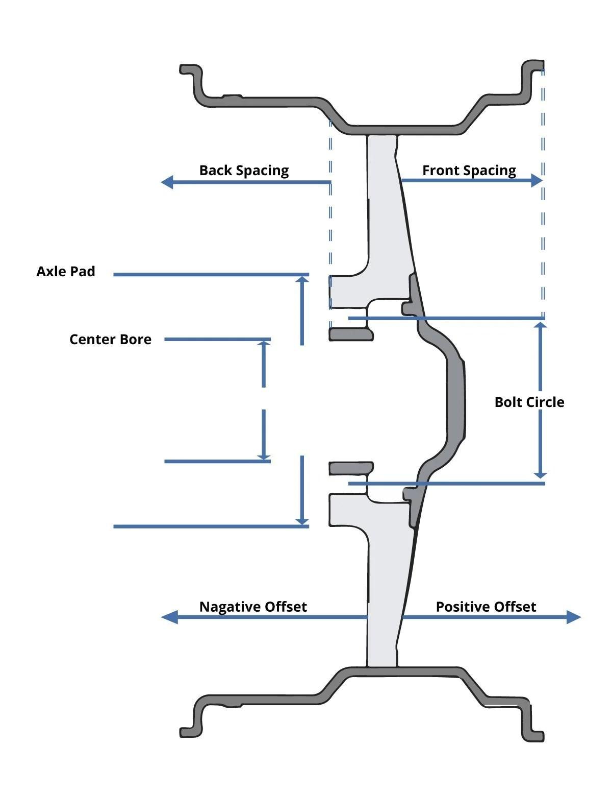 wheel offset vs backspacing diagram [ 1200 x 1553 Pixel ]