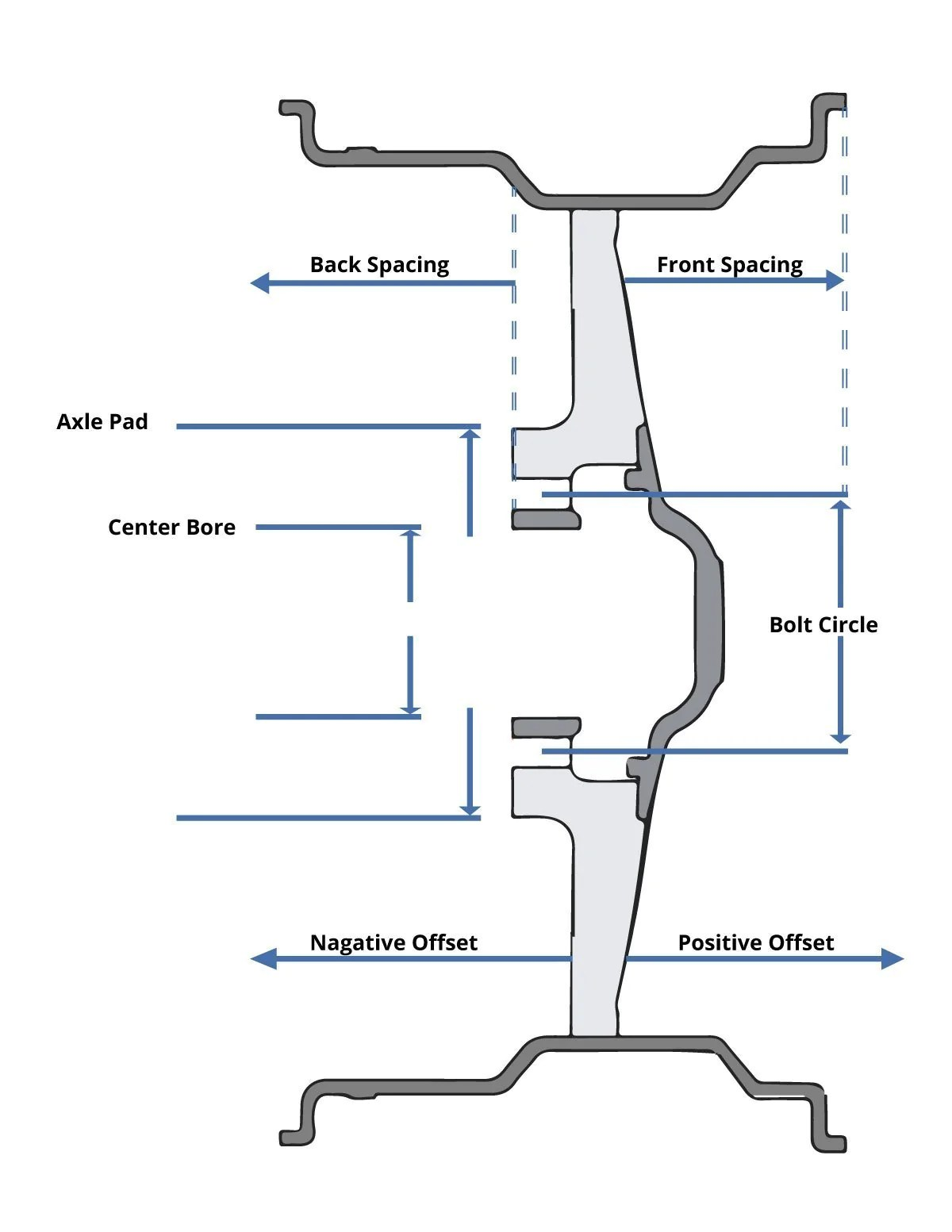 hight resolution of wheel offset vs backspacing diagram
