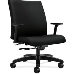 Ergonomic Chair Types Small Kitchen Table And Chairs Target 5 Of Stylish San Diego Office That You Must Have In Your