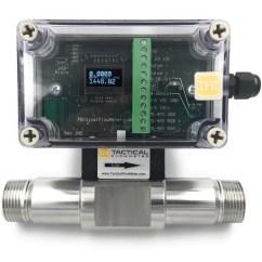 Vortex Flow Meter Wiring Diagram Phone Wall Socket 1 Quot Tactical