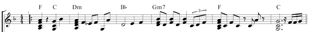 五線譜 VS Ukulele TAB譜 – UkeHK