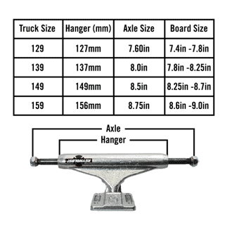 Independent size chart also stage standard raw skateboard trucks pair all sizes rh tuesdaysskateshop