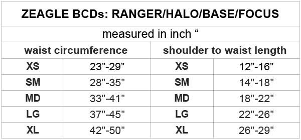 Zeagle bc sizing video also ranger getwetcanada rh