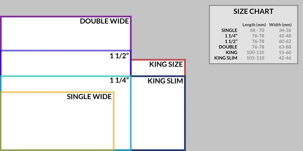 Rolling paper size chart also the guide  key to cannabis rh keytocannabis