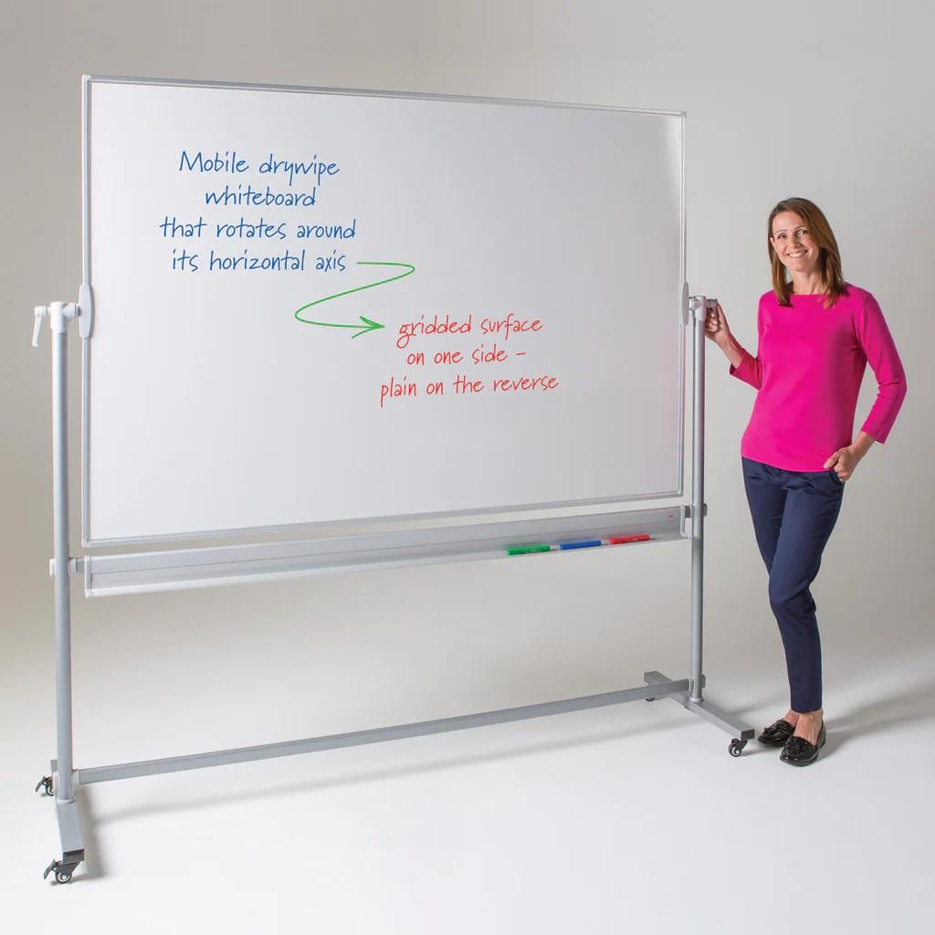 Writeon Economy Revolving Whiteboard Displays Education
