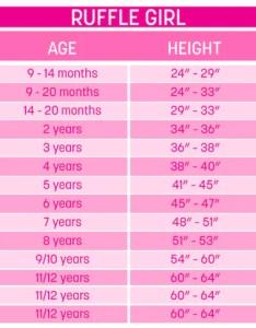 Girl size chart also mersnoforum rh