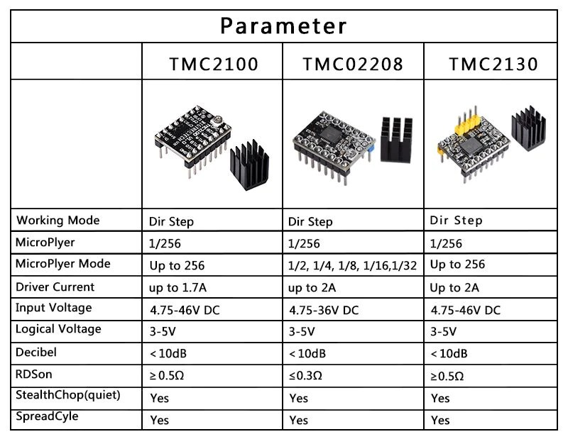 Heat Sink Wiring Diagram Bigtreetech Gen V1 0 Controller Board 4 Layers Support