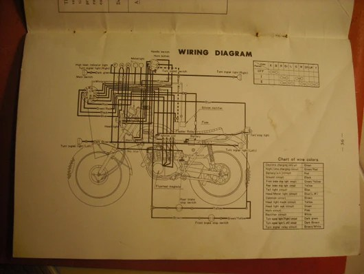 Wiring Diagrams For Yamaha Motorcycles Also Yamaha Wiring Diagram As