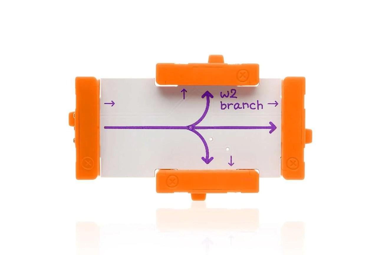 branch jpg v 1542662905 [ 1296 x 864 Pixel ]