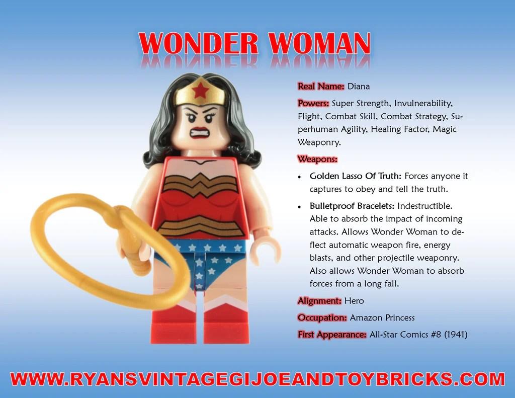 super hero facts wonder