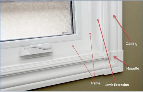 how to measure for curtain rods