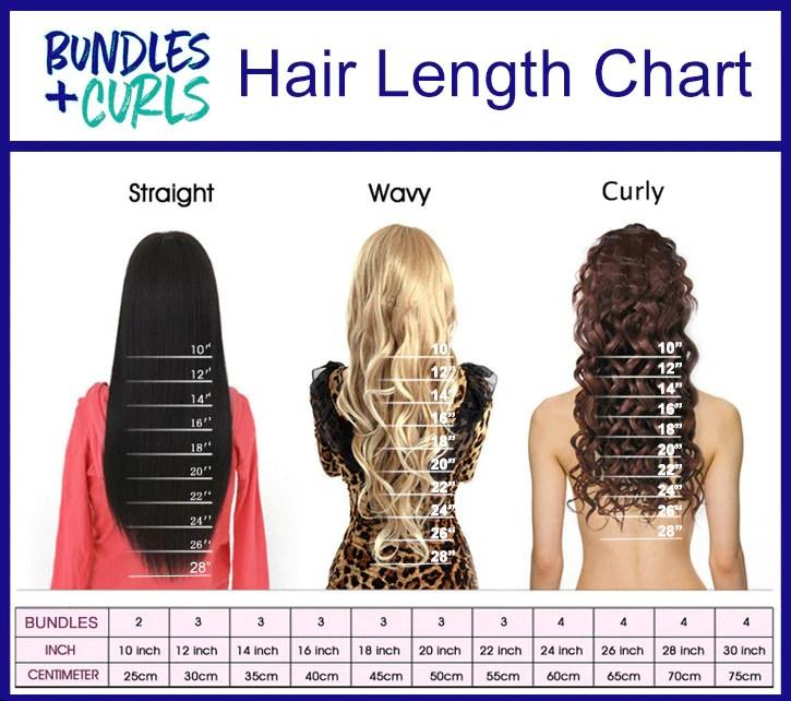 Brazilian deep curly hair also bundles  curls human extensions rh bundlesandcurls