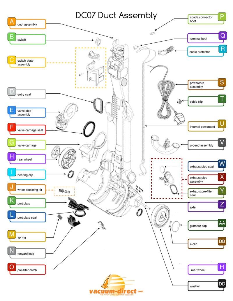 medium resolution of  wrg 1635 dc17 wiring diagram