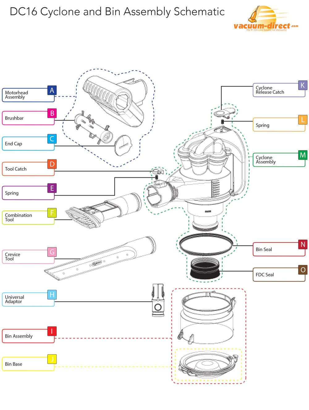 hight resolution of click here to view larger image dyson dc16 cyclone bin parts diagram