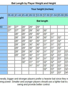 Softball bat size chart also juve cenitdelacabrera rh