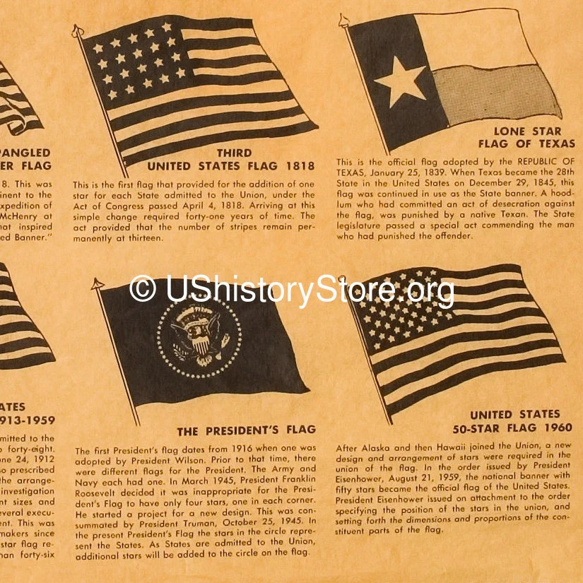 History Of Famous American Flags Poster Large Size