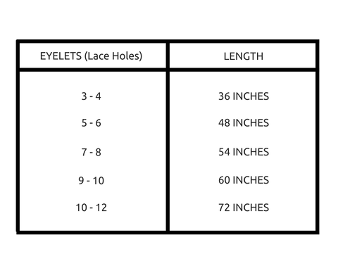 Shoe lace size chart also shop laces rope supply premium rh ropelacesupply