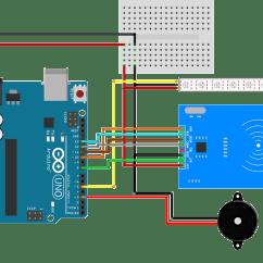 Arduino Wiring Diagram Bar 3rd Grade Math Multiplication And Division Relay Module