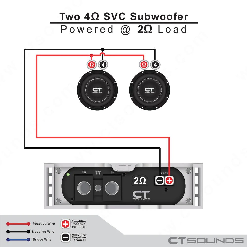 Ohm Sub Wiring Diagrams 1 Ohm Subwoofer Wiring Diagram Wire 2 Ohm Sub