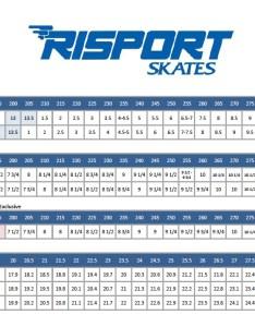 Risport blade fit chart size guide also  skaters landing rh skaterslanding