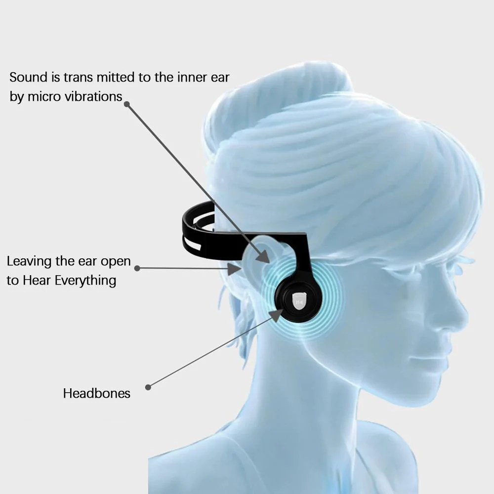 hight resolution of  for seniors bone conduction wireless headphones bluetooth v4 2 ipx4 bone conduction diagram description