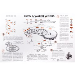 Pocket Watch Movement Diagram 1998 Honda Crv Wiring Accessories Vortic How A Works Vintage Poster