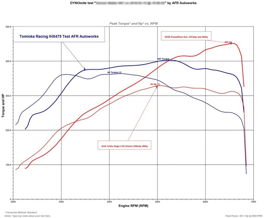 hight resolution of tr ihx475 turbo kit for vw audi mqb ea888 audi tt ttrs vw