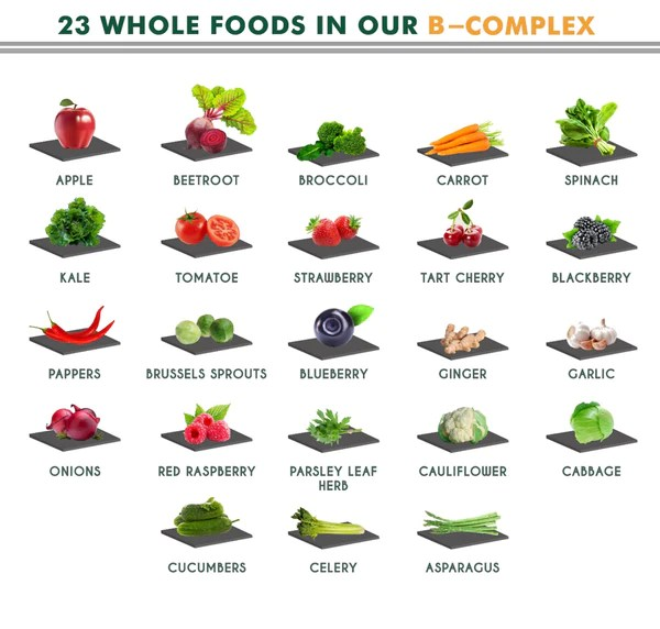 also  complex vitamins whole food supplement nutrafitz rh