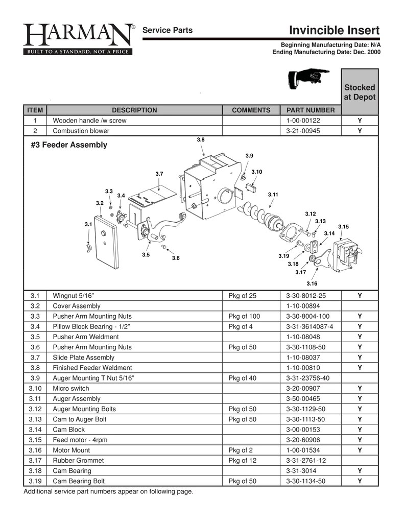 small resolution of wiring diagram harman invincible insert use wiring diagram harman invincible insert pellet stove parts stove parts