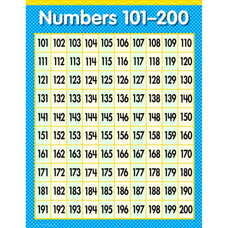 Numbers math sm chart gr also  the education station inc rh theeducationstationinc