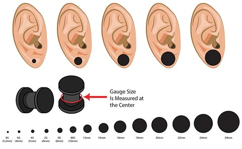 Stretching of the ears is when one gradually increases size their initial piercing usually on ear lobe types jewelry used are called by also body charts sizes gauge info  bodyj you rh