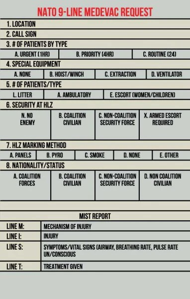 Combat Reference Guide  RE Factor Tactical