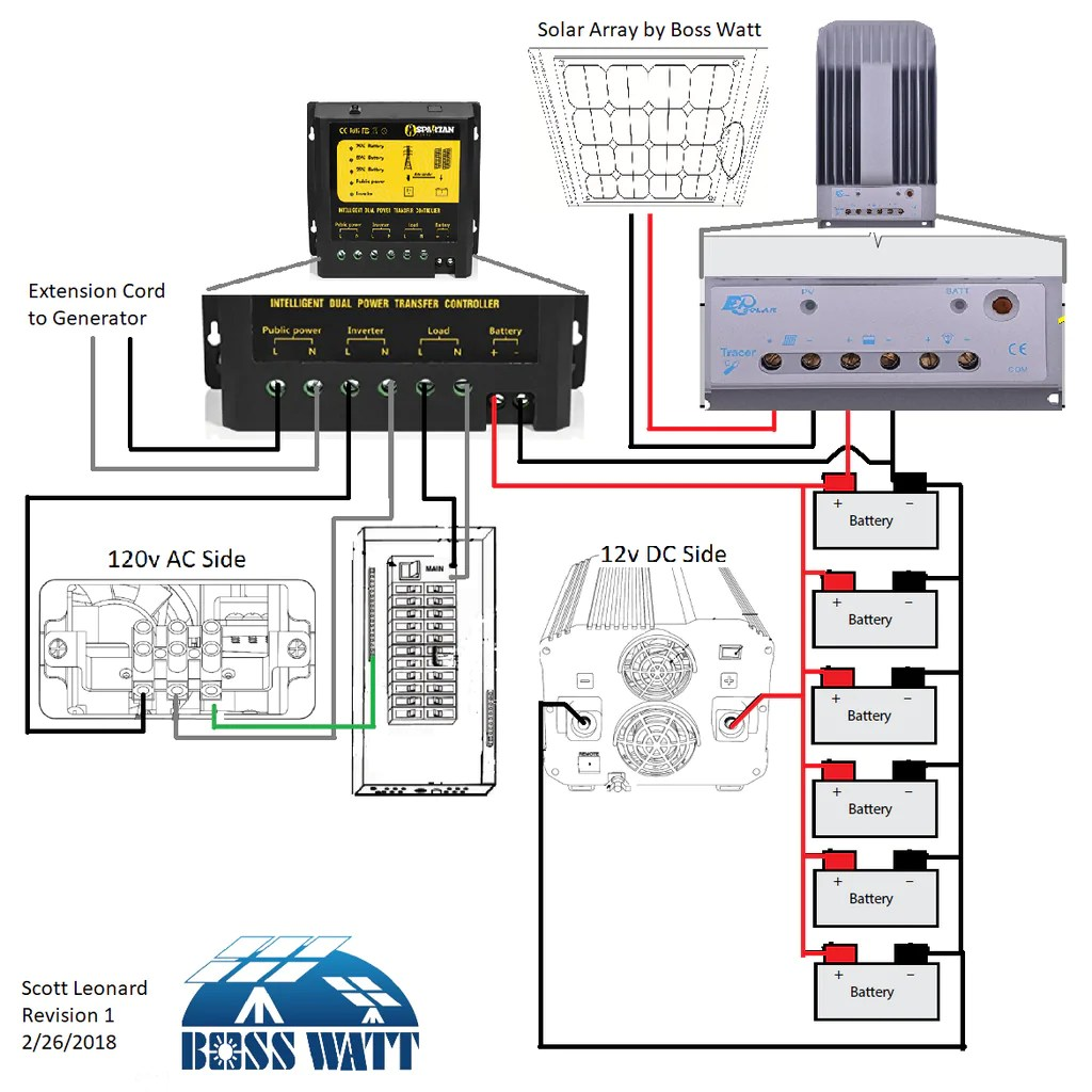 as mentioned you have the option of using a manual transfer switch as alternative to the spartan unit this will give you complete control over whether or  [ 1024 x 1024 Pixel ]