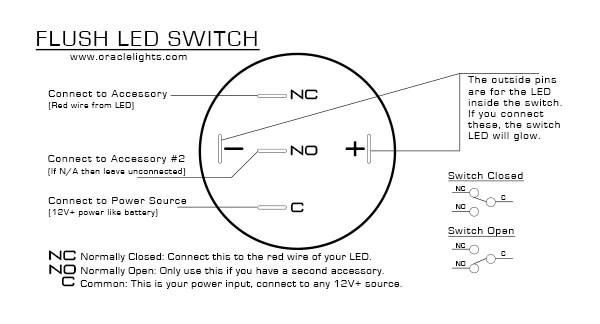 oracle flush led on/off switch