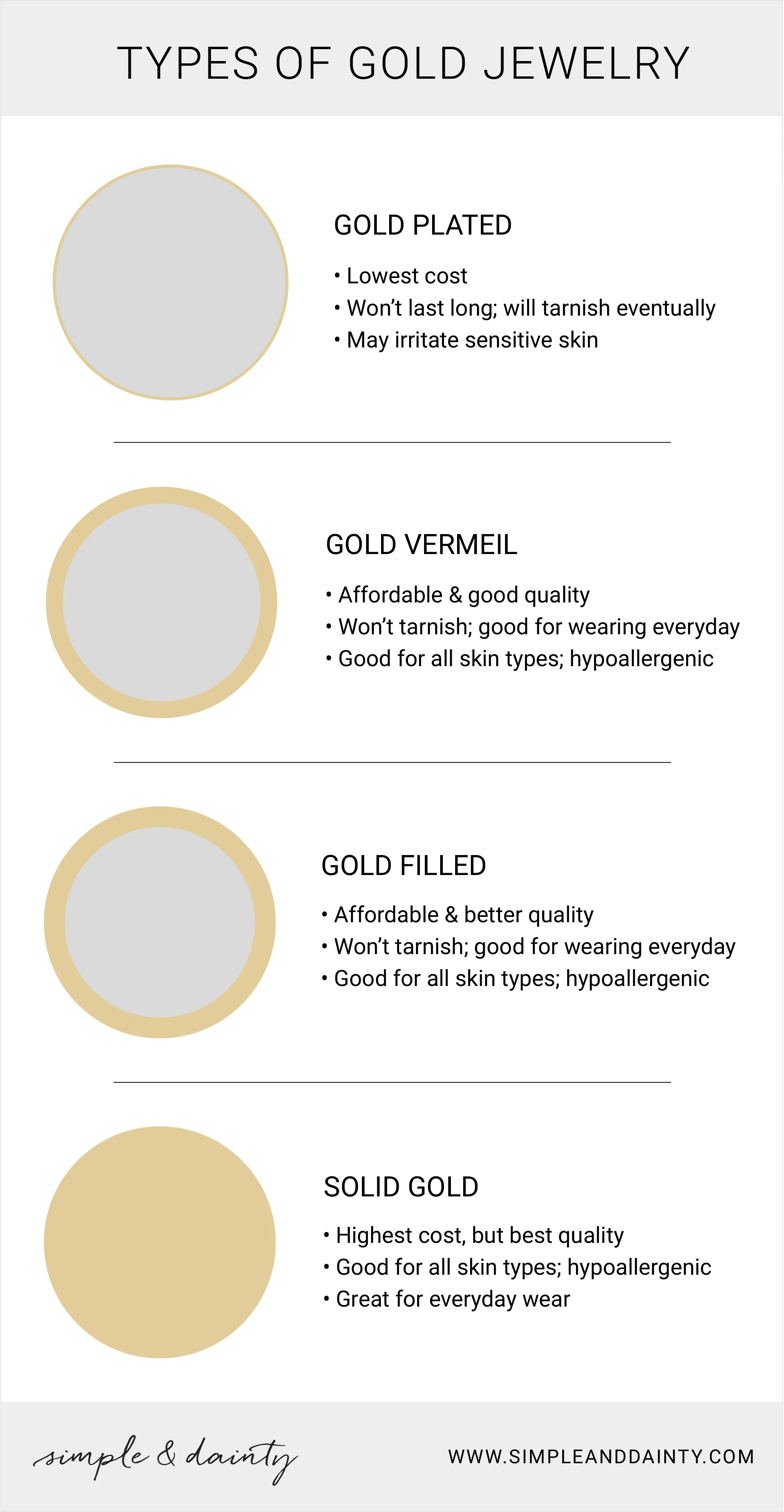 Does Gold Vermeil Tarnish : vermeil, tarnish, Special, Offer, Sterling, Silver, Plated, Jewelry, Tarnish,