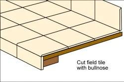 tile techniques countertops avente tile